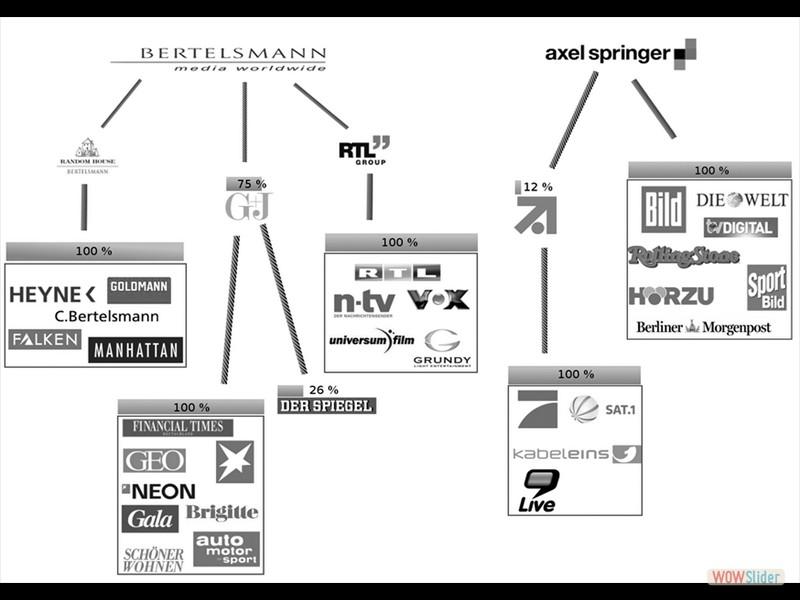 Medienwelt 1 Kopi -  Spaltung zu erzeugen gehört leider zum täglichen Geschäft der Mainstream-e